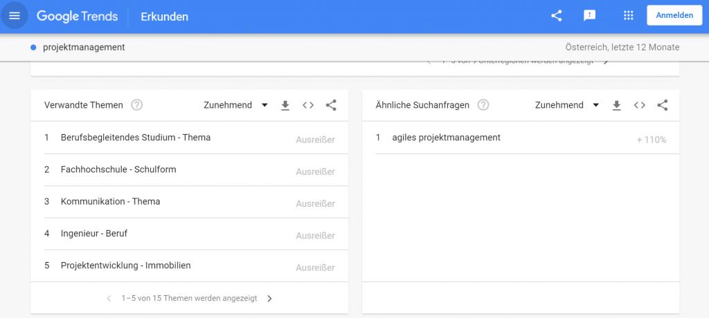 Google Trends erkunden